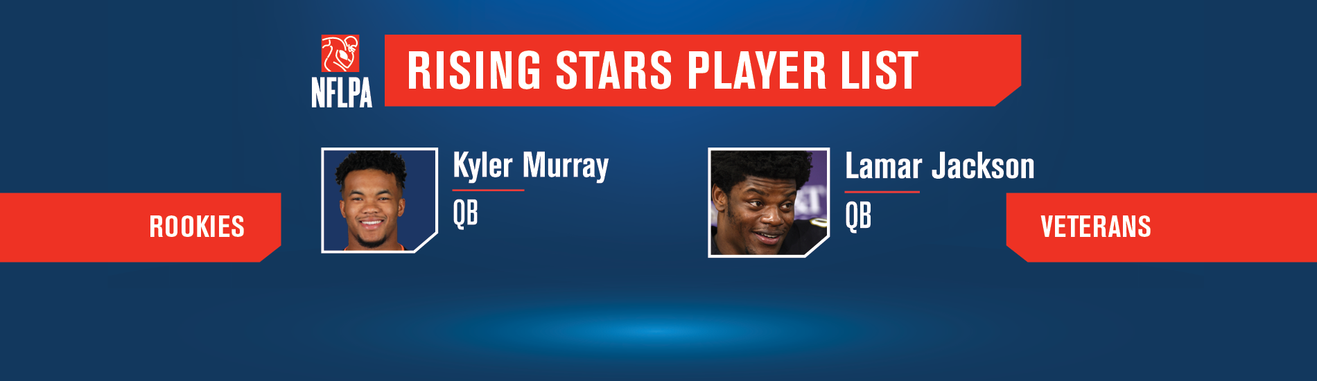 """6ca170bff71 NFLPA Forecasts Next Group Of Top-Selling Players On New """"Rising Stars"""" List"""